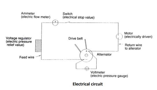Amazing Tips Electrical Model A Restorers Club Of Wa Incmodel A Wiring 101 Ferenstreekradiomeanderfmnl