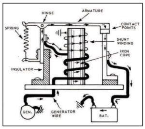 Incredible Tips Electrical Model A Restorers Club Of Wa Incmodel A Wiring 101 Ferenstreekradiomeanderfmnl